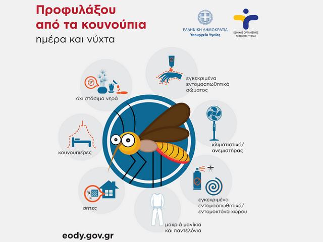 Οδηγίες ΕΟΔΥ για την προφύλαξη από τον ιό του Δυτικού Νείλου