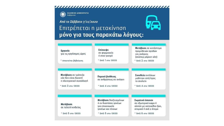 Δήμος Δίου-Ολύμπου: Τηρούμε τα μέτρα, μένουμε ασφαλείς.